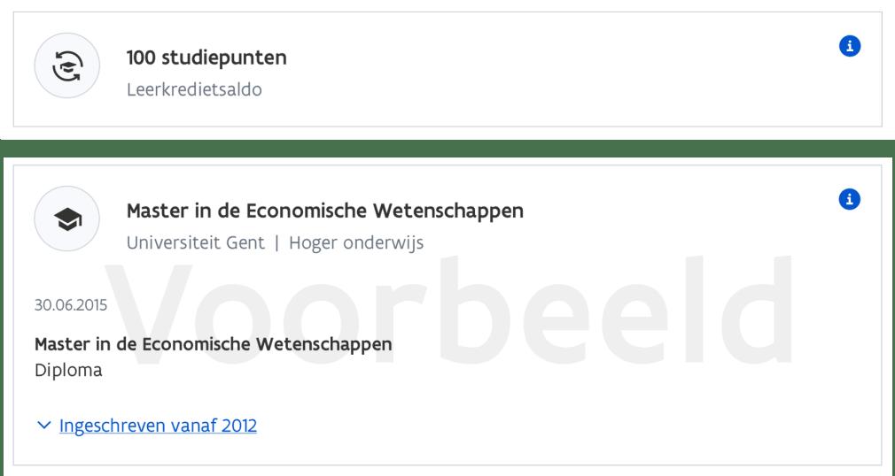 Fictief voorbeeld leerkredietsaldo van 100 studiepunten en diploma master in de Economische Wetenschappen behaald aan Universiteit Gent op 30 juni 2015